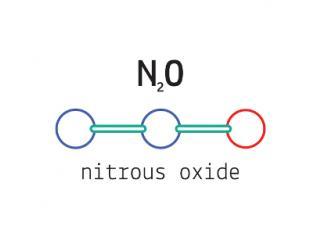 nitrous-oxide-guelph